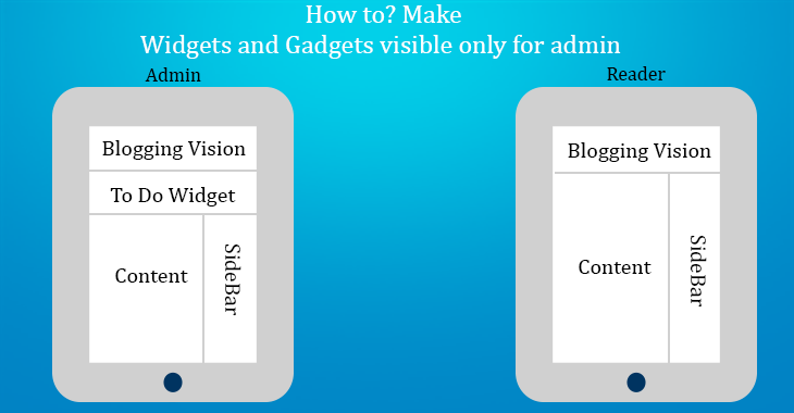 Make-Widgets-and-Gadgets-only-visible-for-admin