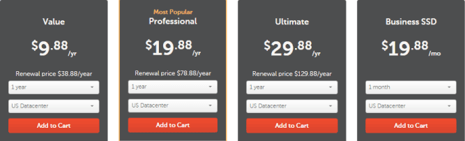 NameCheap Plans and Prices
